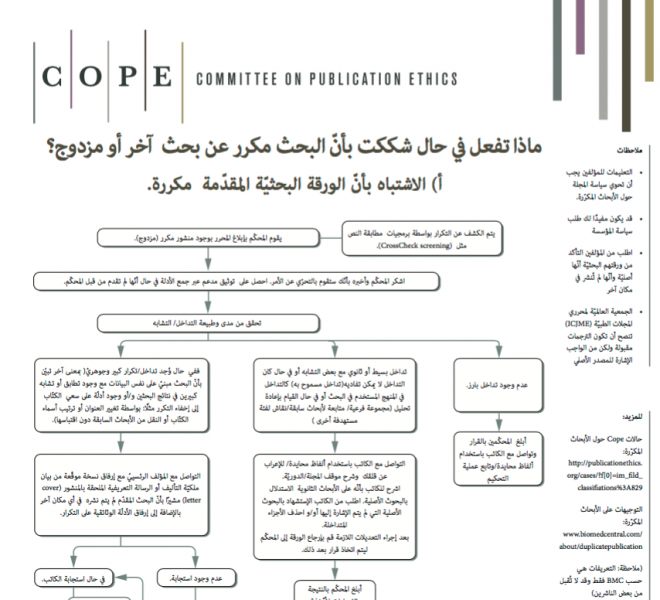 Arabic flowcharts COPE
